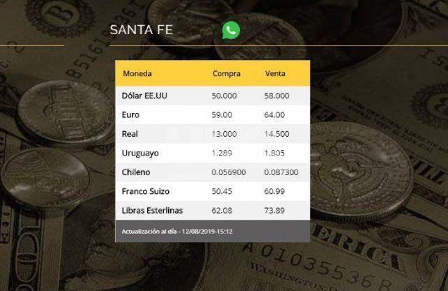 La cotización de una de las casas de cambio en la ciudad de Santa Fe