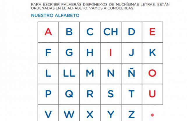 En la página 15 del cuaderno para alumnos de primer y segundo grado está el abecedario que incluye la CH y la LL.
