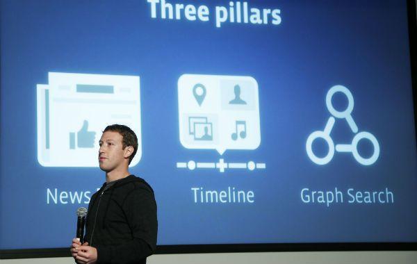 Presentación. Mark Zuckerberg