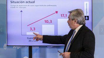 La Universidad de Oxford dejará de informar datos de testeos de coronavirus de Argentina