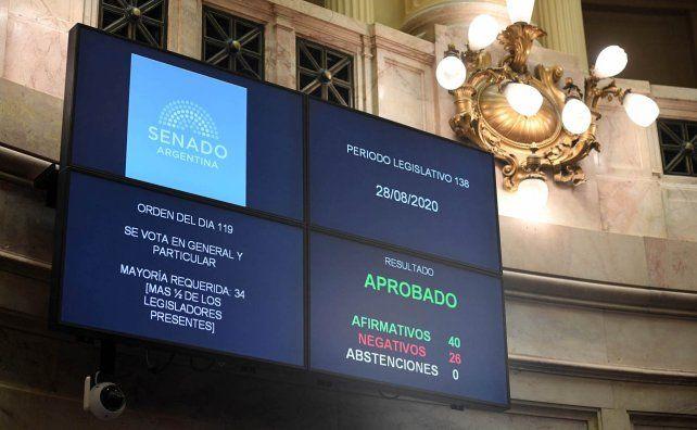 El Senado le dio media sanción a la reforma judicial y envió el proyecto a Diputados