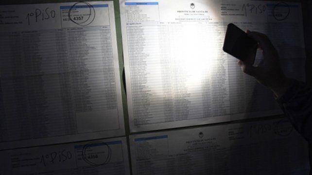 A media luz. Elección en Rosario.