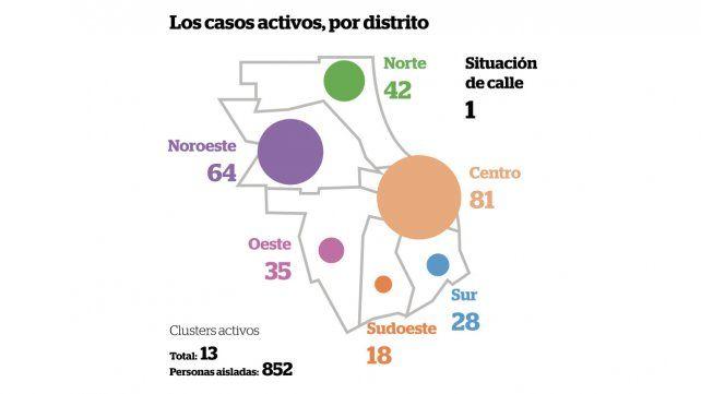 Cómo se distribuyen los casos de coronavirus en Rosario