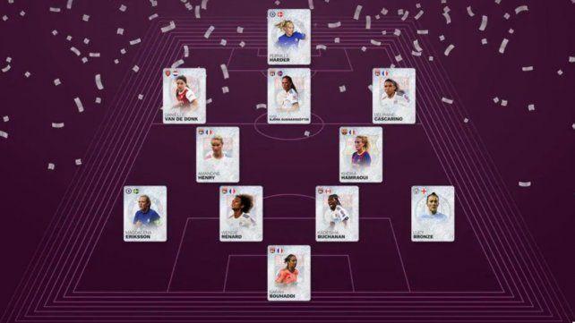 El equipo femenino está formado por mayoría (ocho) de jugadoras del Olympique de Lyon.
