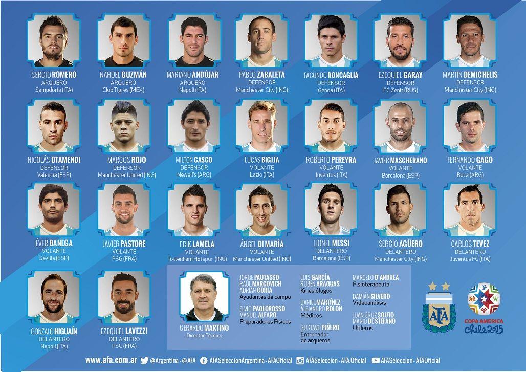 Argentina debutará en la Copa América el sábado 13 de junio ante Paraguay
