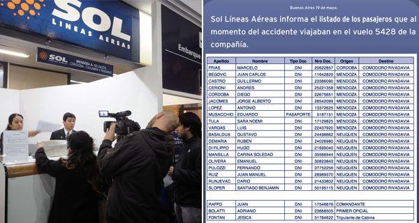Se estrelló en Río Negro un avión de Sol Líneas Aéreas y murieron los 22 pasajeros