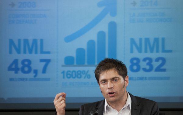 No pasarán. Kicillof denunció un intento de los fondos buitre para voltear la reestructuración de deuda argentina.