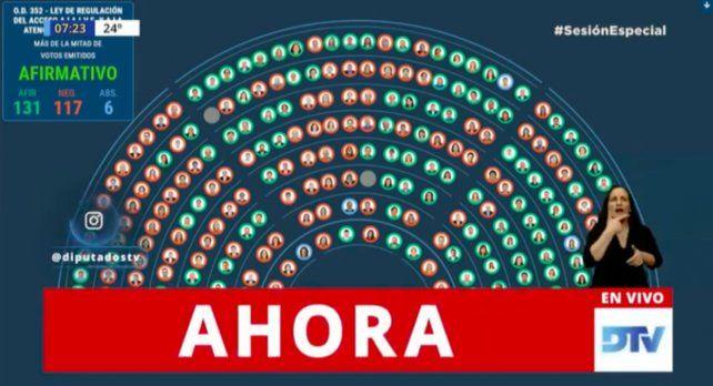 Diputados le dio media sación al ILE con 131 votos a favor