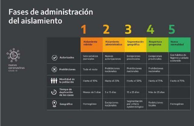 El presidente Alberto Fernández dijo que los grandes conglomerados del país