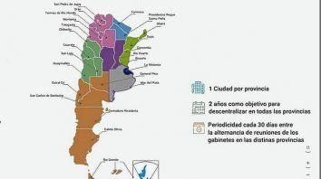 La Ley de Capitales Alternas que establece que 24 ciudades del país sean consideradas para realizar allí reuniones con parte del Gabinete nacional, autoridades locales y organizaciones de la sociedad civil.