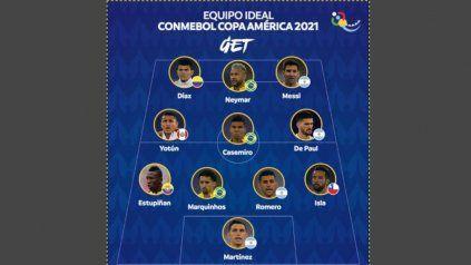 Messi lidera el equipo ideal de la Copa América y Scaloni fue elegido mejor DT