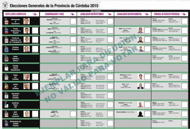 En la boleta única cordobesa los candidatos para cargos ejecutivos y legislativos se ven juntos, y se permite votar la lista completa.