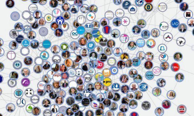 Los diputados pro vida analizan si la publicación del sitio Reacción conservadora afectó el tratamiento de datos sensibles.