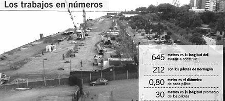 Los nuevos muelles del parque de España tardarán tres meses más