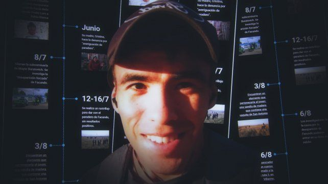 Infografía: línea histórica de la desaparición de Facundo Astudillo