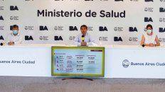 No tenemos ningún problema con ninguna denuncia, aseguró Quirós en conferencia de prensa e intentó despegar al gobierno de Rodríguez Larreta de cualquier sospecha.
