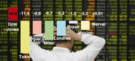 Wall Street repuntó pero el temor a una recesión global tumba las bolsas en el mundo
