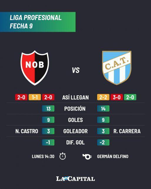 newells atletico tucuman 1jpg