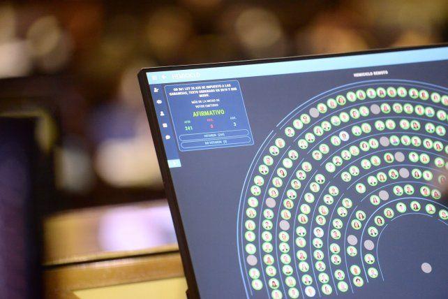 La Cámara baja sancionó por amplia mayoría el proyecto que modifica Ganancias.
