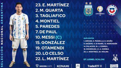 El uno por uno del debut de Argentina en Copa América que fue 1 a 1 ante Chile