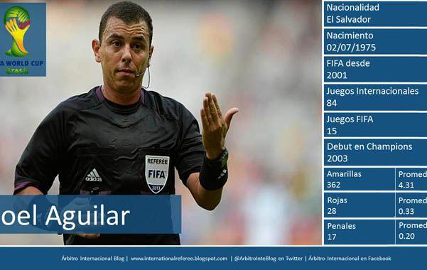 El salvadoreño Joel Aguilar ya dirigió a varios argentinos