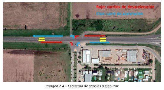 La propuesta consiste en realizar una intersección tipo canalizada con la construcción de carriles de detención y aceleración.