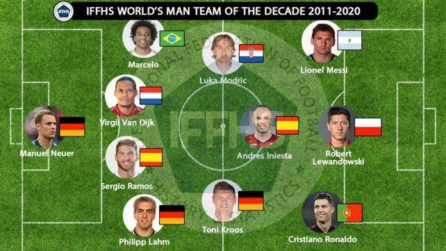 Messi integra los equipos ideales de la última década de Europa y Sudamérica