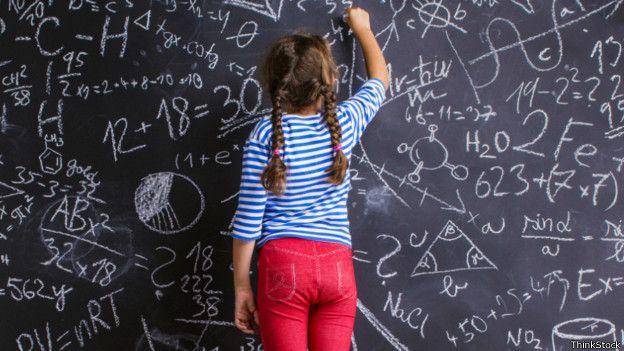 La estrategia de la suma repetida se usa en EE.UU. como método de enseñanza del concepto de multiplicación.