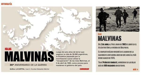 LaCapital.com.ar recuerda la Guerra de Malvinas con un informe especial