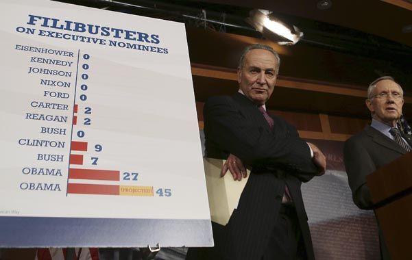 Insólito. Senadores demócratas muestran una tabla comparativa de las nominaciones presidenciales bloquedas.